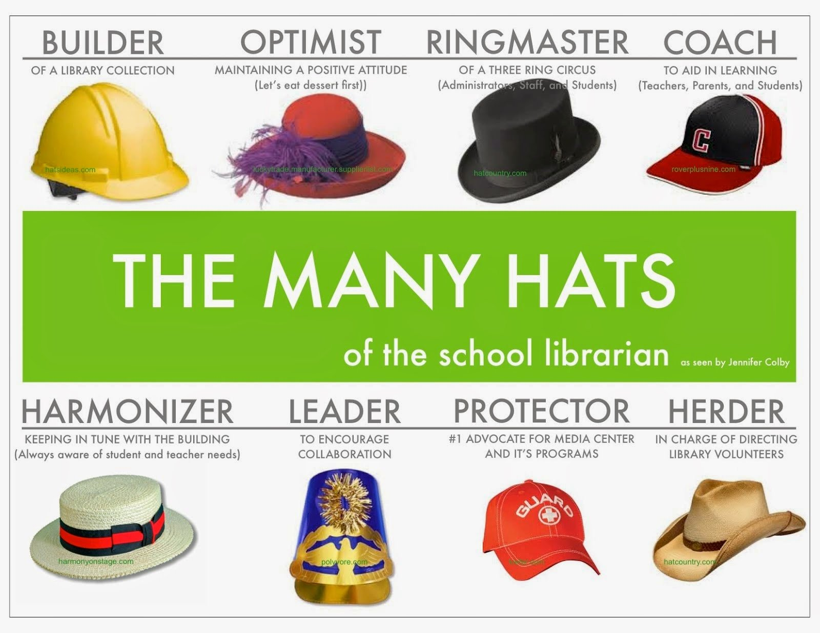 The Many Hats of a Librarian Poster